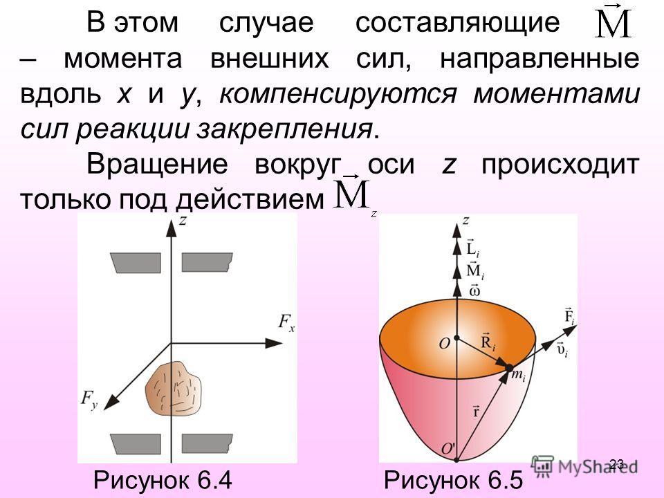 В этом случае составляющие – момента внешних сил, направленные вдоль x и y, компенсируются моментами сил реакции закрепления. Вращение вокруг оси z происходит только под действием Рисунок 6.4 Рисунок 6.5 23
