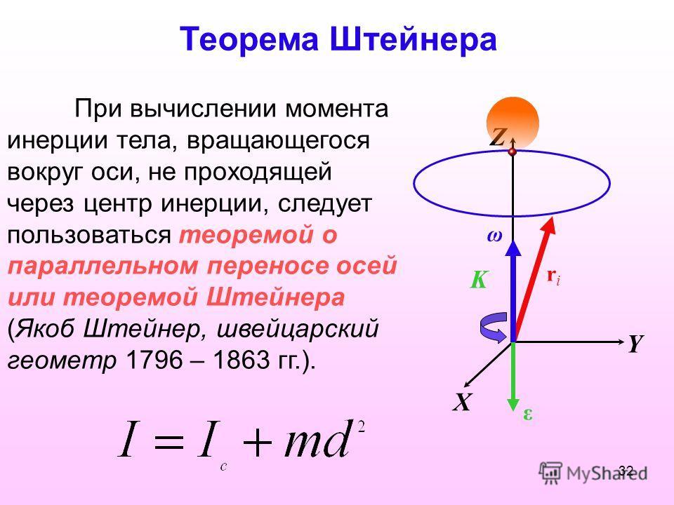 X Y Z K riri ω ε При вычислении момента инерции тела, вращающегося вокруг оси, не проходящей через центр инерции, следует пользоваться теоремой о параллельном переносе осей или теоремой Штейнера (Якоб Штейнер, швейцарский геометр 1796 – 1863 гг.). Те