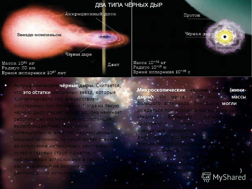 Астрофизические чёрные дыры. Считается, что это остатки массивных звёзд, которые коллапсировали под воздействием собственных сил тяготения. Когда на такую чёрную дыру падает вещество, она начинает работать как космическая гидростанция, высвобождая гр