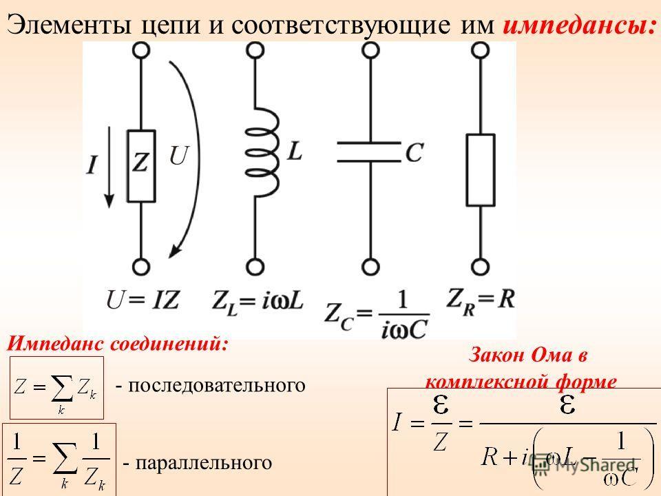 Элементы цепи и соответствующие им импедансы: Закон Ома в комплексной форме - параллельного Импеданс соединений: - последовательного