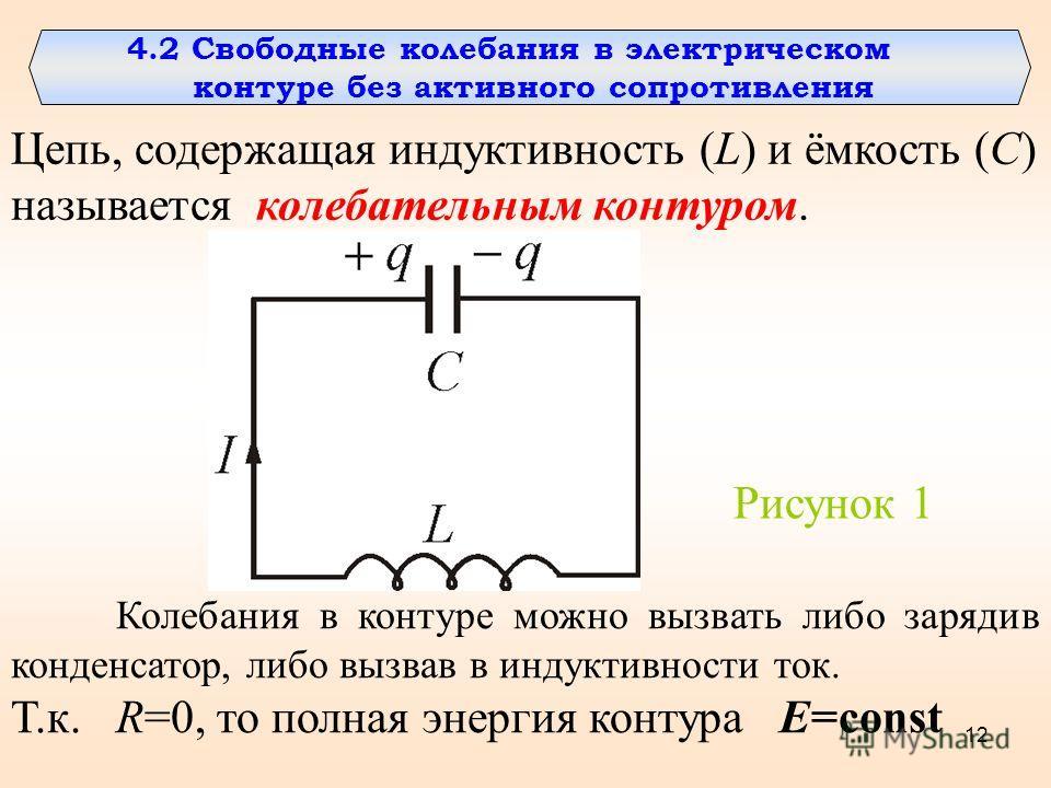 4.2 Свободные колебания в электрическом контуре без активного сопротивления Цепь, содержащая индуктивность (L) и ёмкость (С) называется колебательным контуром. Рисунок 1 Колебания в контуре можно вызвать либо зарядив конденсатор, либо вызвав в индукт