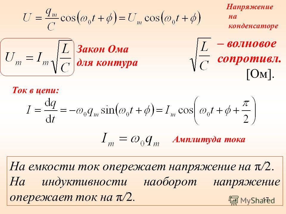 Закон Ома для контура На емкости ток опережает напряжение на π/2. На индуктивности наоборот напряжение опережает ток на π/2. 17 – волновое сопротивл. [Ом]. Напряжение на конденсаторе Ток в цепи: Амплитуда тока
