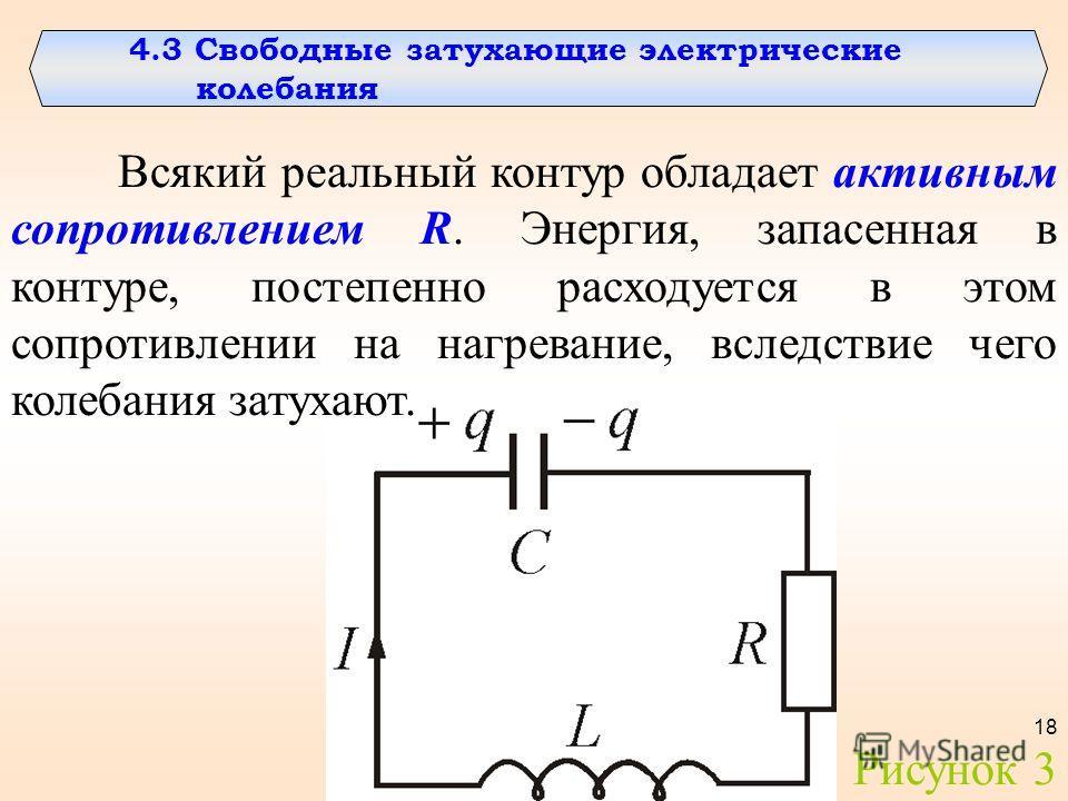 4.3 Свободные затухающие электрические колебания Всякий реальный контур обладает активным сопротивлением R. Энергия, запасенная в контуре, постепенно расходуется в этом сопротивлении на нагревание, вследствие чего колебания затухают. Рисунок 3 18