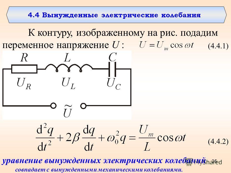 4.4 Вынужденные электрические колебания К контуру, изображенному на рис. подадим переменное напряжение U : (4.4.1) (4.4.2) уравнение вынужденных электрических колебаний совпадает с вынужденными механическими колебаниями. 25