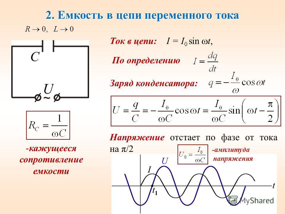 2. Емкость в цепи переменного тока Ток в цепи: I = I 0 sin t, По определению Заряд конденсатора: Напряжение отстает по фазе от тока на π/2 -амплитуда напряжения R 0, L 0 -кажущееся сопротивление емкости