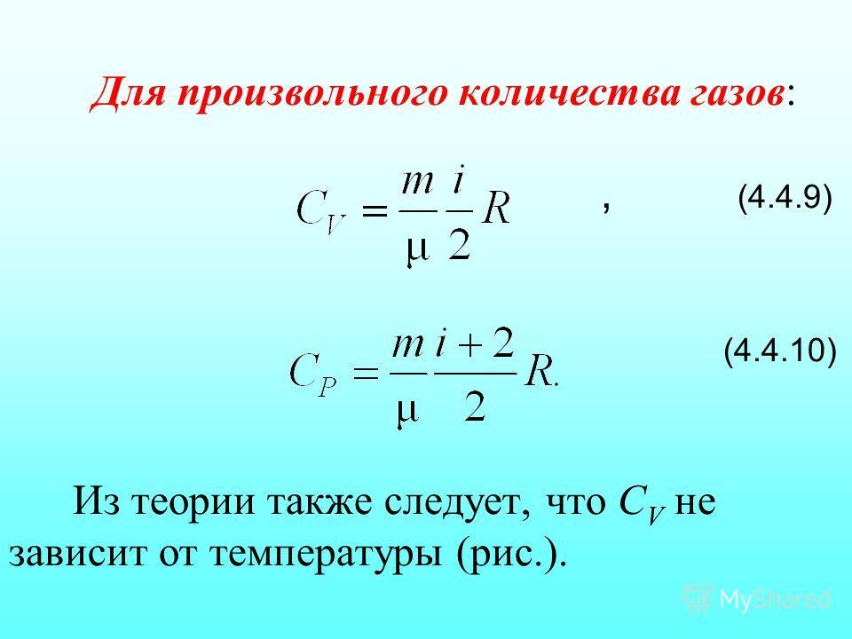 Для произвольного количества газов:, (4.4.9) (4.4.10) Из теории также следует, что С V не зависит от температуры (рис.).
