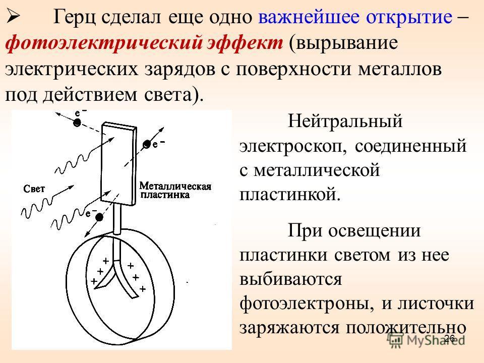 Кроме того, опыты Герца подтвердили соотношение следующее из теории Максвелла. Была подтверждена поперечность ЭМВ: располагая на пути волн решетку из параллельных друг другу медных проволок, Герц обнаружил, что при вращении решетки вокруг луча интенс