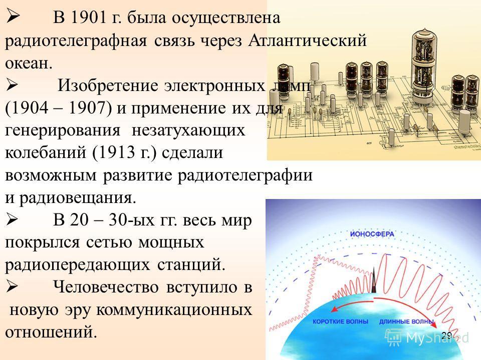 Усовершенствовав вибратор Герца и применив свой приемник, профессор Петербургского электротехнического института А.С. Попов 1896 г. впервые в мире наладил опытную радиотелеграфную связь и осуществил с помощью электромагнитных волн передачу сообщения
