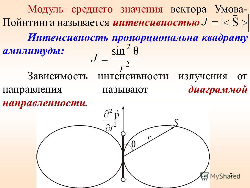 В сферической электромагнитной волне, излучаемой ускоренно двигающимися зарядами, векторы направлены по параллелям, векторы по меридианам, а поток энергии по нормали 50