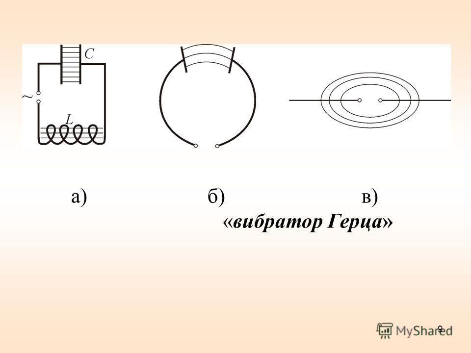 В колебательном контуре, образованном конденсатором С и катушкой L электрическое поле сосредоточено в зазоре между обкладками, а магнитное – внутри катушки. Рисунок 1 В окружающем конденсатор и катушку пространстве поля практически равны нулю. 8