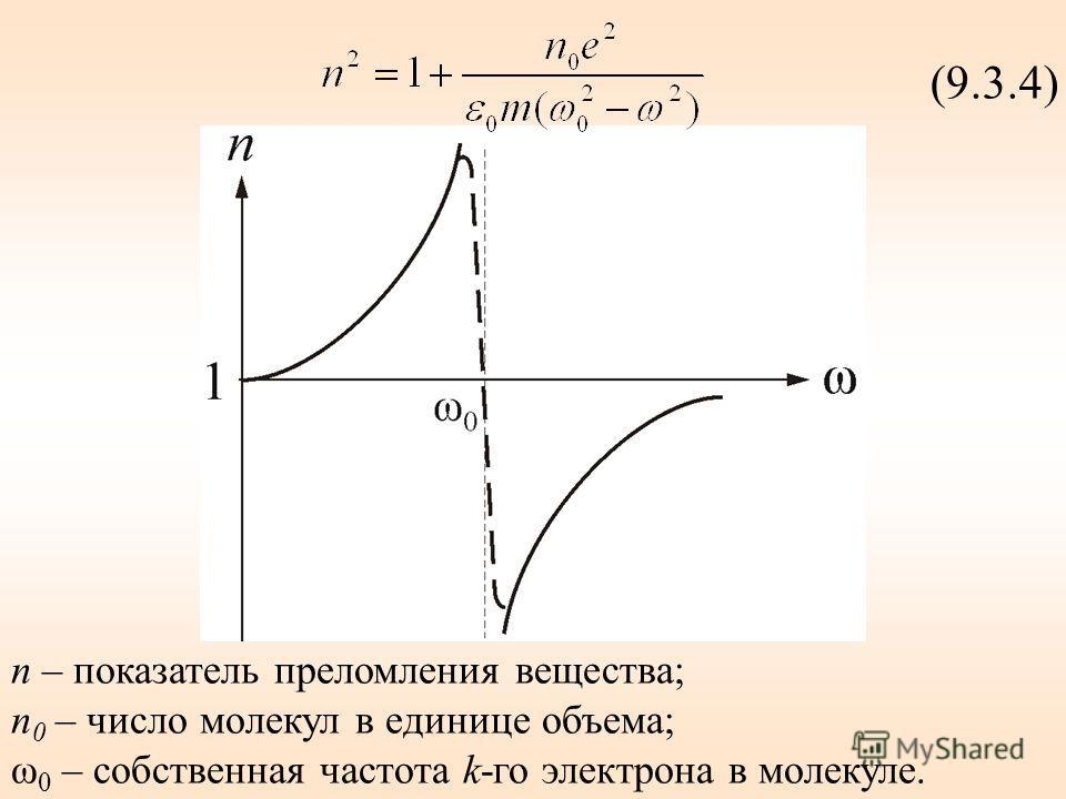 Оптический электрон совершает вынужденные колебания под действием следующих сил: возвращающей квазиупругой силы силы сопротивления его решение: (9.3.3) Диф. уравнение колебаний электрона:
