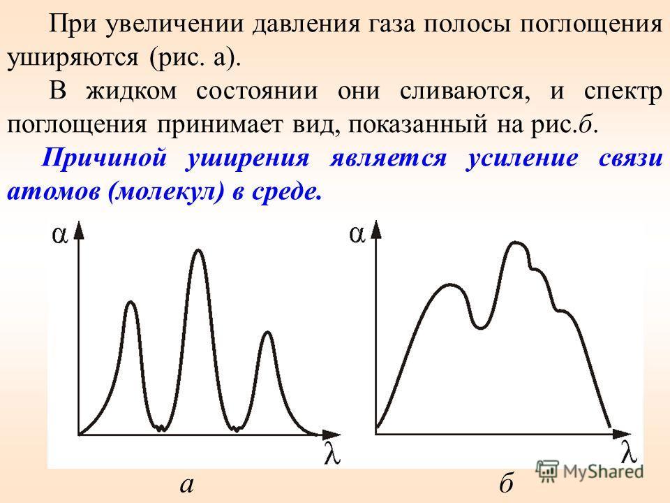 В веществе (например в газе) может присутствовать несколько сортов частиц, участвующих в колебаниях под действием распространяющейся электромагнитной волны. Если эти частицы слабо взаимодействуют, то коэффициент поглощения мал для широкого спектра ча