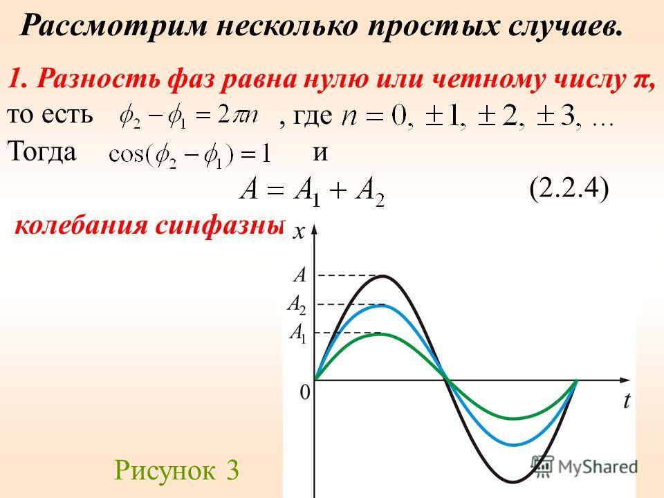 Рассмотрим несколько простых случаев. 1. Разность фаз равна нулю или четному числу π, то есть, где Тогда и (2.2.4) колебания синфазны Рисунок 3