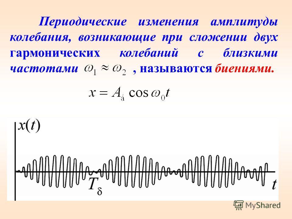 Периодические изменения амплитуды колебания, возникающие при сложении двух гармонических колебаний с близкими частотами, называются биениями.