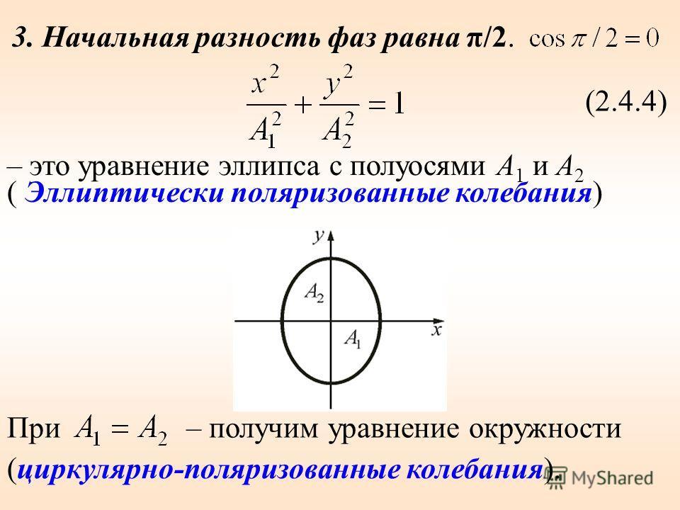 3. Начальная разность фаз равна π/2. (2.4.4) ( Эллиптически поляризованные колебания) При (циркулярно-поляризованные колебания). – получим уравнение окружности – это уравнение эллипса с полуосями А 1 и А 2