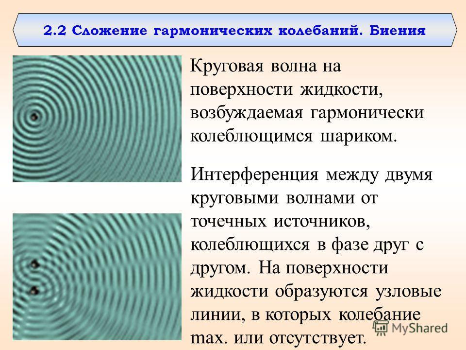 2.2 Сложение гармонических колебаний. Биения Круговая волна на поверхности жидкости, возбуждаемая гармонически колеблющимся шариком. Интерференция между двумя круговыми волнами от точечных источников, колеблющихся в фазе друг с другом. На поверхности