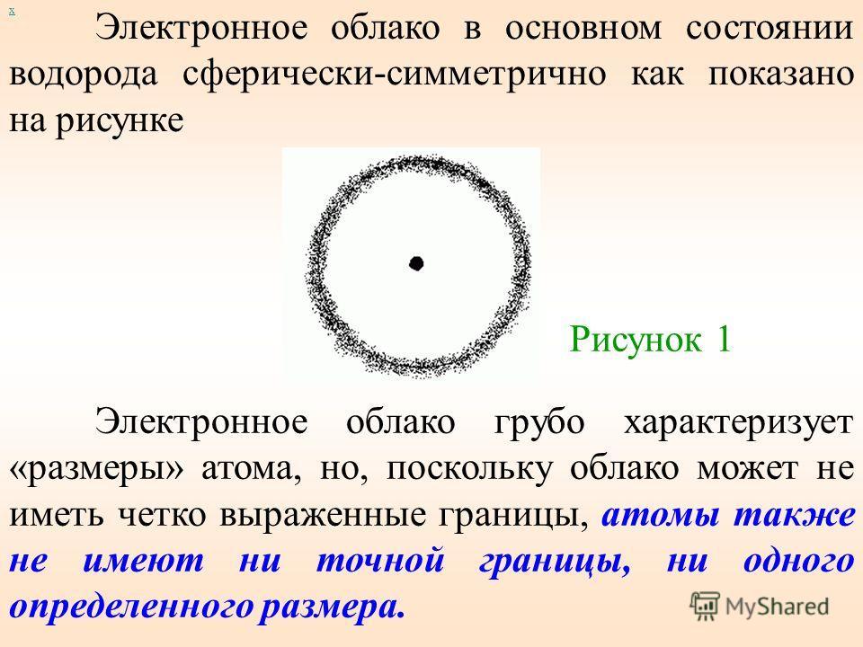 Согласно квантовой механике, не существует определенных круговых орбит электронов, как в теории Бора. В силу волновой природы электрон «размазан» в пространстве, подобно «облаку» отрицательного заряда. Для основного состояния атома можно вычислить: х