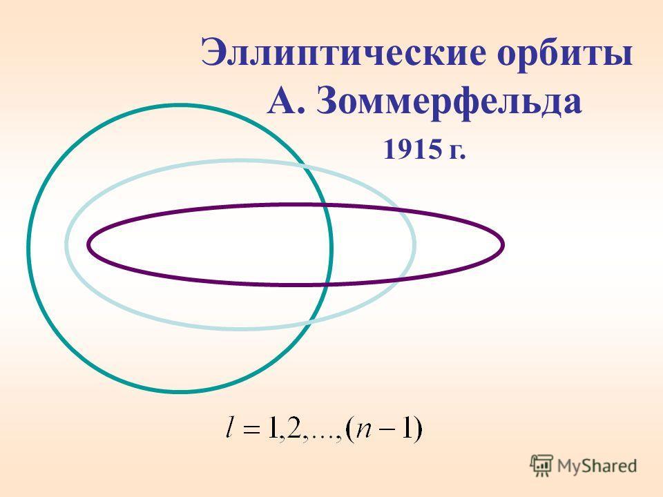 Состояния, соответствующие орбитальному числу l = 0, 1, 2, 3,…, также обозначаются буквами s, p, d, f,…. l 0123 spdf Орбитальное квантовое число l = 0, 1, 2,...n – 1 характеризует эллиптичность орбиты электрона и определяет момент импульса электрона