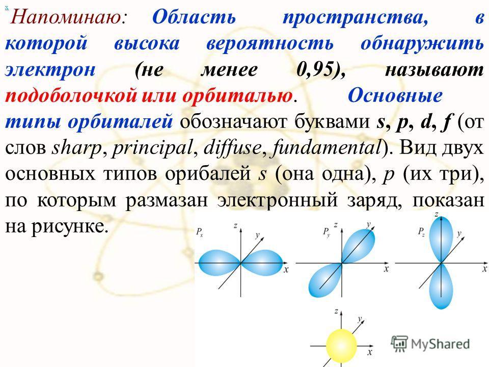 Напоминаю:Область пространства, в которой высока вероятность обнаружить электрон (не менее 0,95), называют подоболочкой или орбиталью. Основные типы орбиталей обозначают буквами s, p, d, f (от слов sharp, principal, diffuse, fundamental). Вид двух ос