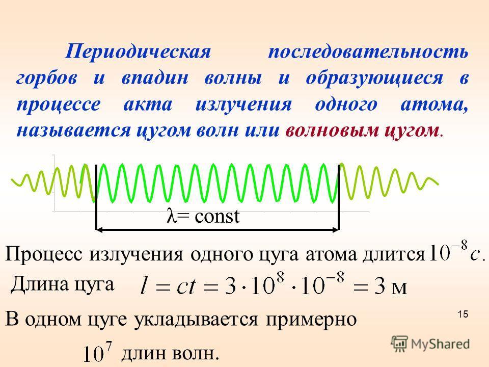 Периодическая последовательность горбов и впадин волны и образующиеся в процессе акта излучения одного атома, называется цугом волн или волновым цугом. Процесс излучения одного цуга атома длится Длина цуга В одном цуге укладывается примерно длин волн