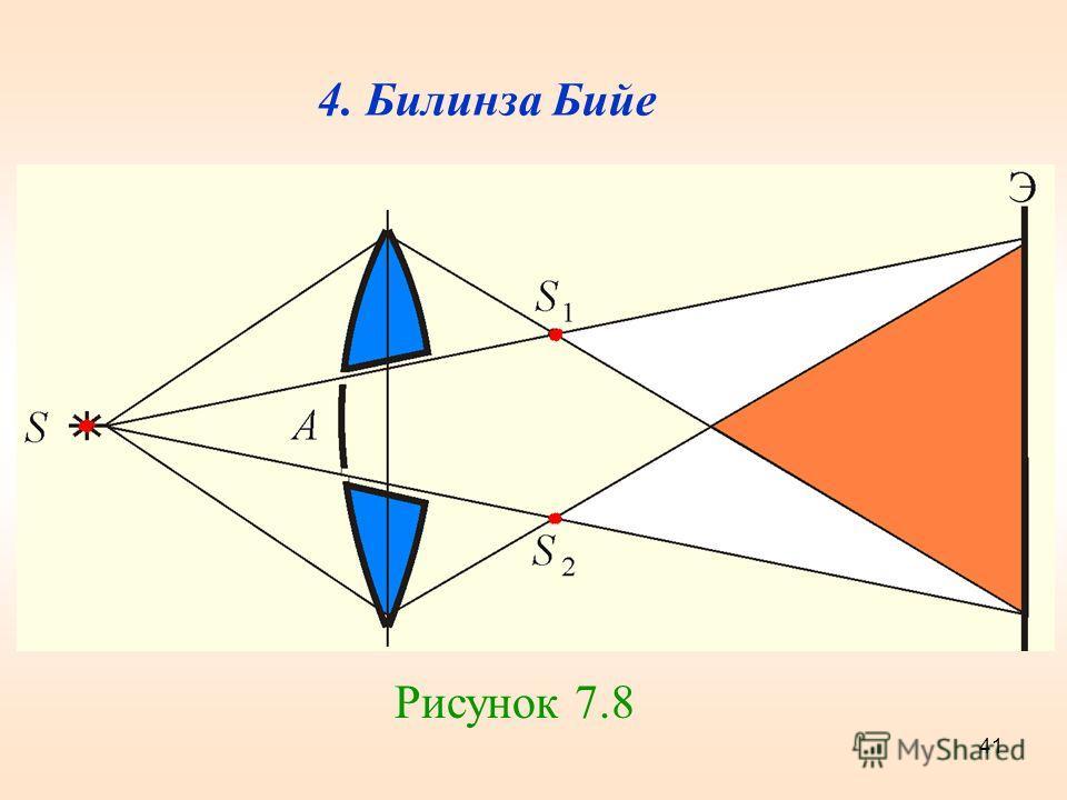 4. Билинза Бийе Рисунок 7.8 41