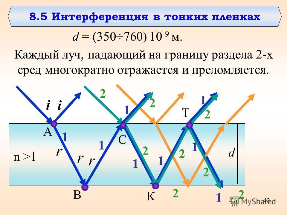 8.5 Интерференция в тонких пленках 42 d = (350÷760) 10 -9 м. Каждый луч, падающий на границу раздела 2-х сред многократно отражается и преломляется. 1 1 1 1 1 1 1 1 2 2 2 2 2 2 2 2 i r r r i А В С К Т n >1 d