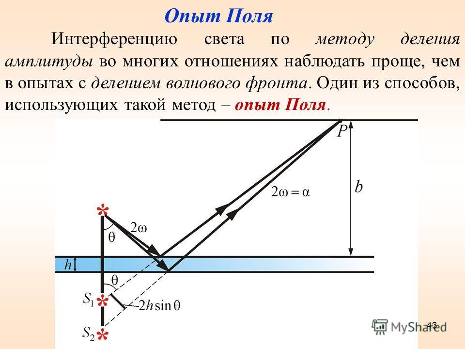 Опыт Поля 43 Интерференцию света по методу деления амплитуды во многих отношениях наблюдать проще, чем в опытах с делением волнового фронта. Один из способов, использующих такой метод – опыт Поля.
