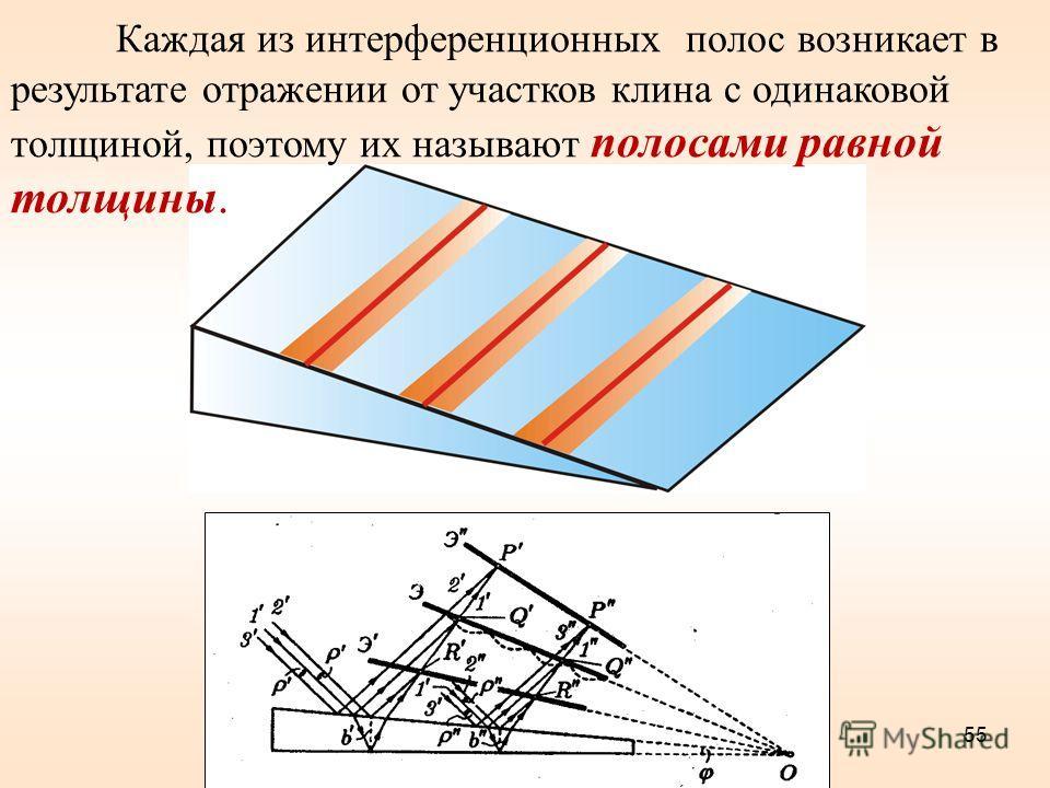 Каждая из интерференционных полос возникает в результате отражении от участков клина с одинаковой толщиной, поэтому их называют полосами равной толщины. Рис. 7.15 55