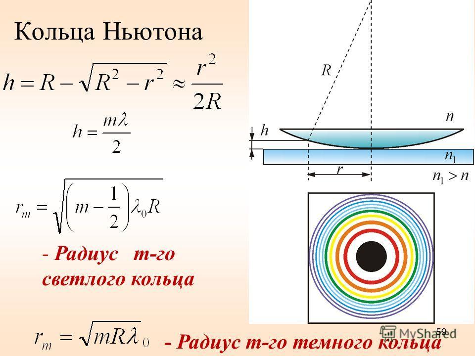 Кольца Ньютона - Радиус m-го темного кольца 59 - Радиус m-го светлого кольца