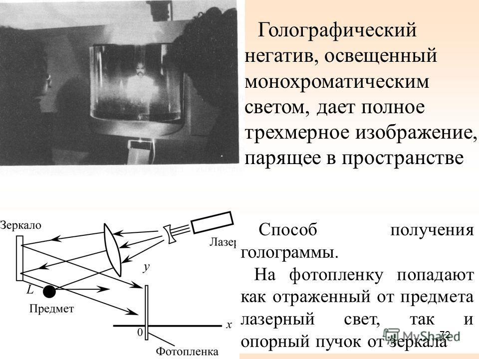 Голографический негатив, освещенный монохроматическим светом, дает полное трехмерное изображение, парящее в пространстве Способ получения голограммы. На фотопленку попадают как отраженный от предмета лазерный свет, так и опорный пучок от зеркала 72