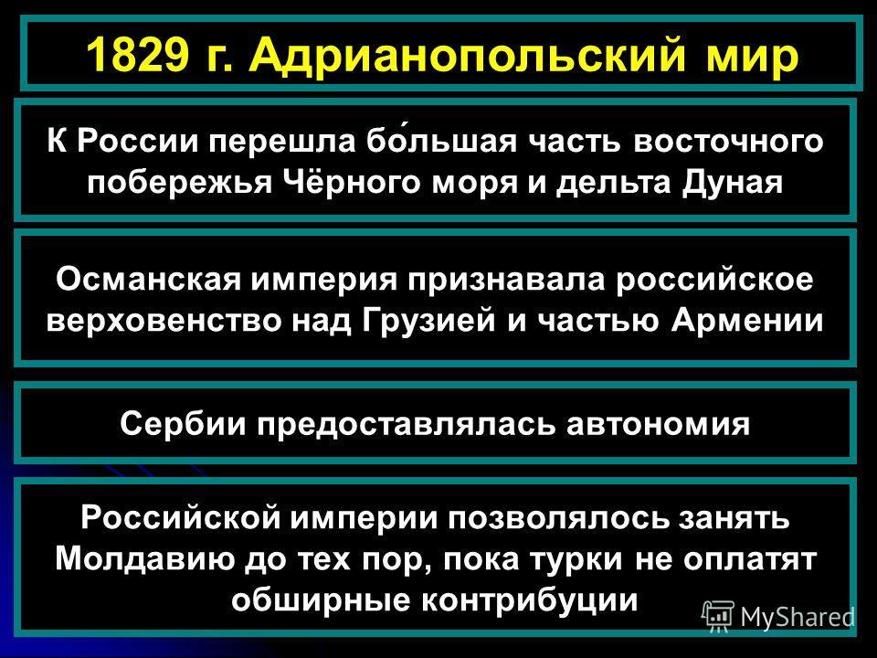 1829 г. Адрианопольский мир Российской империи позволялось занять Молдавию до тех пор, пока турки не оплатят обширные контрибуции К России перешла бо́льшая часть восточного побережья Чёрного моря и дельта Дуная Османская империя признавала российское