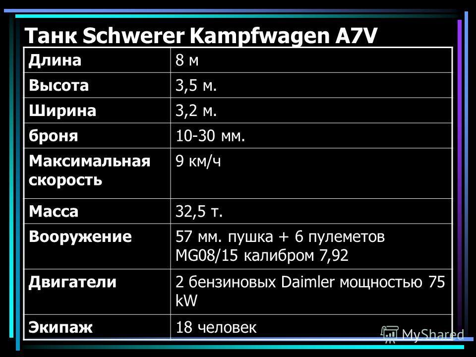 Длина8 м Высота3,5 м. Ширина3,2 м. броня10-30 мм. Максимальная скорость 9 км/ч Масса32,5 т. Вооружение57 мм. пушка + 6 пулеметов MG08/15 калибром 7,92 Двигатели2 бензиновых Daimler мощностью 75 kW Экипаж18 человек
