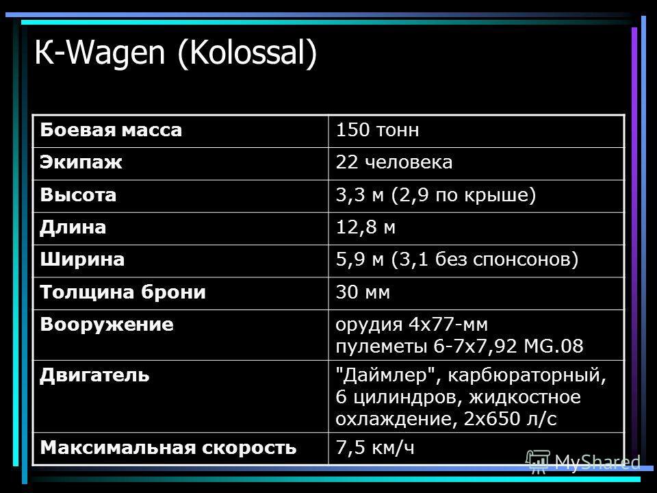 Боевая масса150 тонн Экипаж22 человека Высота3,3 м (2,9 по крыше) Длина12,8 м Ширина5,9 м (3,1 без спонсонов) Толщина брони30 мм Вооружениеорудия 4x77-мм пулеметы 6-7x7,92 MG.08 Двигатель