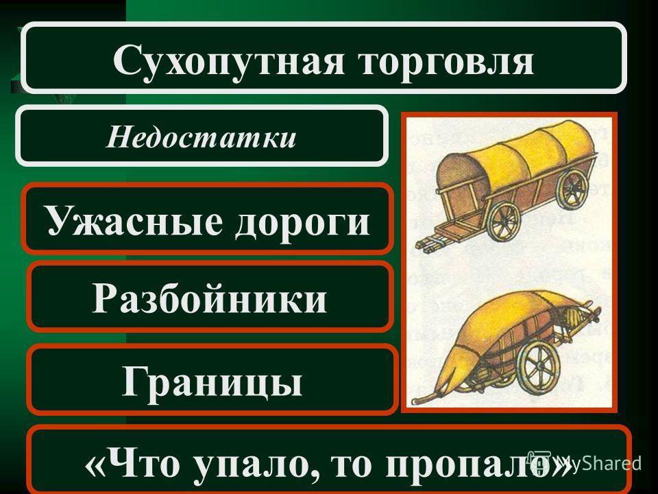 Ужасные дороги Сухопутная торговля Недостатки Разбойники Границы «Что упало, то пропало»