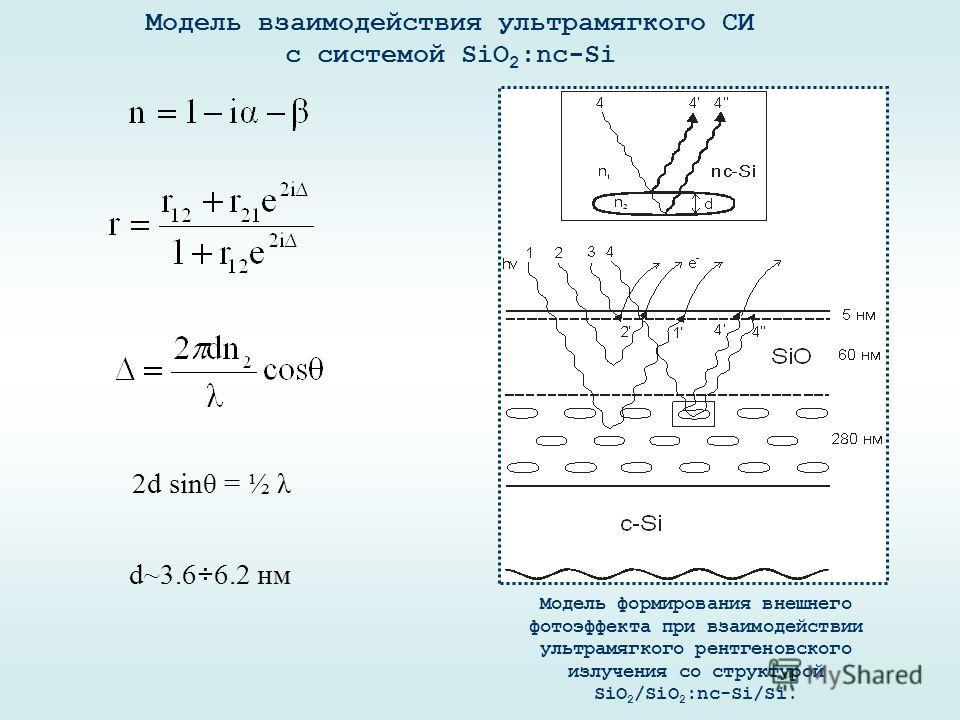 2d sinθ = ½ λ d~3.6÷6.2 нм Модель формирования внешнего фотоэффекта при взаимодействии ультрамягкого рентгеновского излучения со структурой SiO 2 /SiO 2 :nc-Si/Si. Модель взаимодействия ультрамягкого СИ с системой SiO 2 :nc-Si