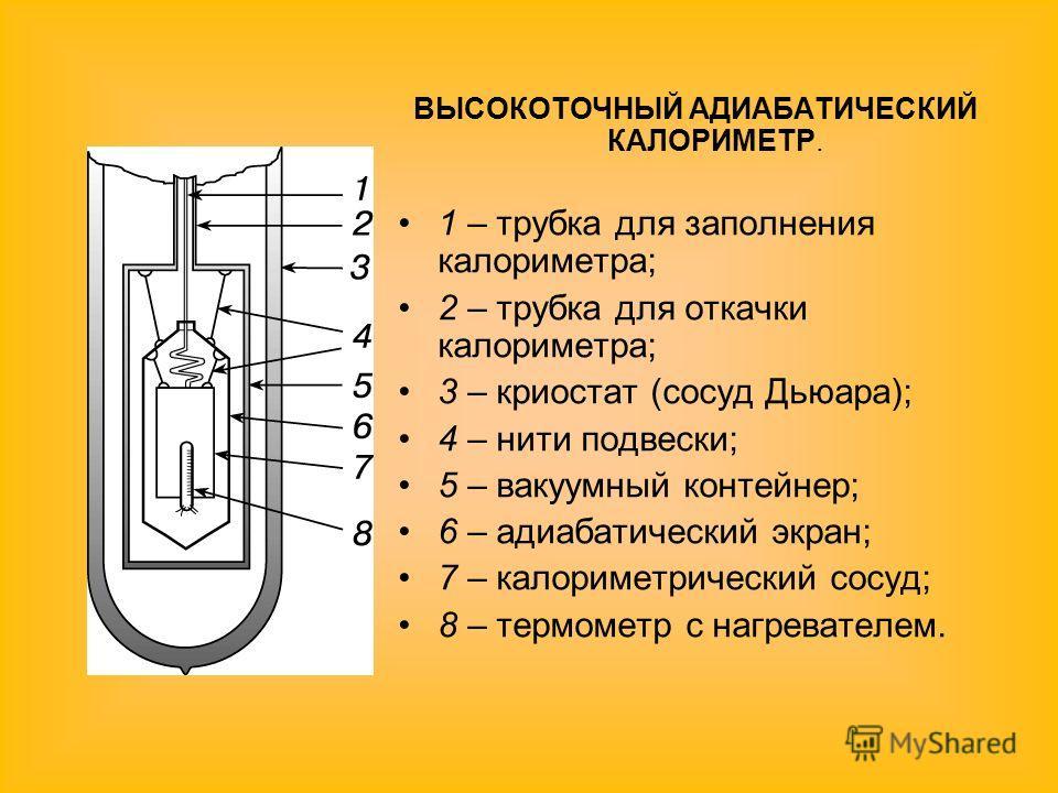 ВЫСОКОТОЧНЫЙ АДИАБАТИЧЕСКИЙ КАЛОРИМЕТР. 1 – трубка для заполнения калориметра; 2 – трубка для откачки калориметра; 3 – криостат (сосуд Дьюара); 4 – нити подвески; 5 – вакуумный контейнер; 6 – адиабатический экран; 7 – калориметрический сосуд; 8 – тер