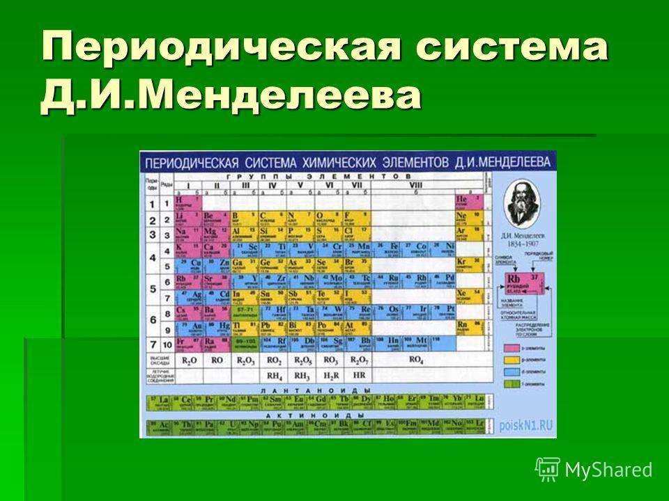 Периодическая система Д.И.Менделеева
