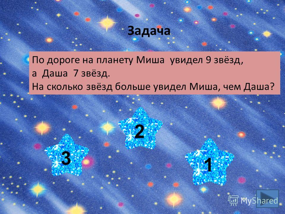 По дороге на планету Миша увидел 9 звёзд, а Даша 7 звёзд. На сколько звёзд больше увидел Миша, чем Даша? 3 2 1 Задача