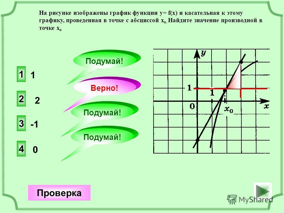 На рисунке изображены график функции найдите значение производной функции