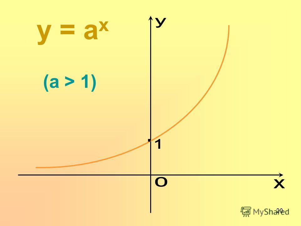 20 y = a x (a > 1)