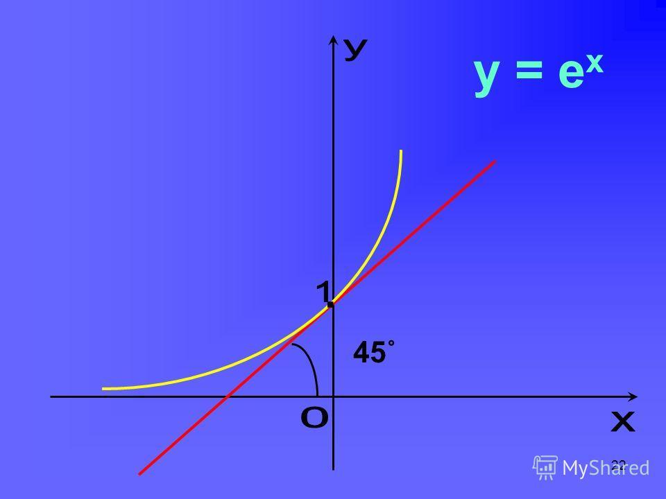 22 y = e x 45˚
