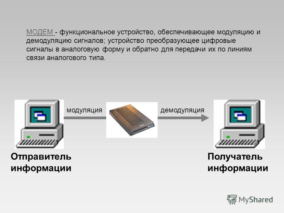 МОДЕМ - функциональное устройство, обеспечивающее модуляцию и демодуляцию сигналов; устройство преобразующее цифровые сигналы в аналоговую форму и обратно для передачи их по линиям связи аналогового типа. Отправитель информации Получатель информации