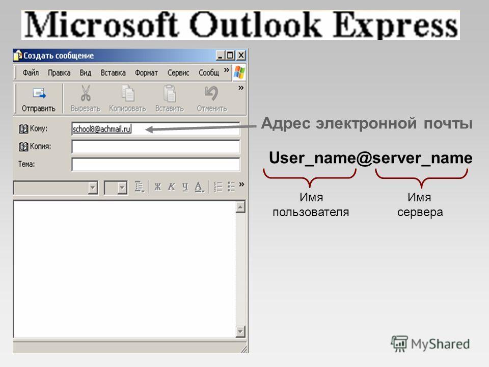 Адрес электронной почты User_name@server_name Имя пользователя Имя сервера