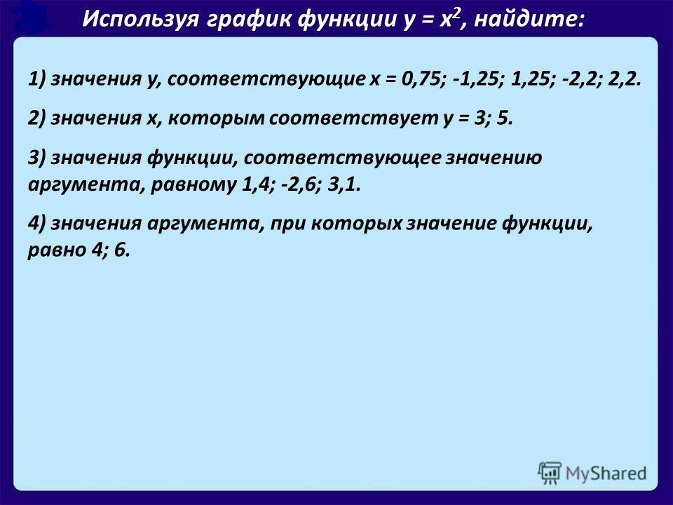 1) значения у, соответствующие х = 0,75; -1,25; 1,25; -2,2; 2,2. 2) значения х, которым соответствует у = 3; 5. Используя график функции у = х 2, найдите: 3) значения функции, соответствующее значению аргумента, равному 1,4; -2,6; 3,1. 4) значения ар