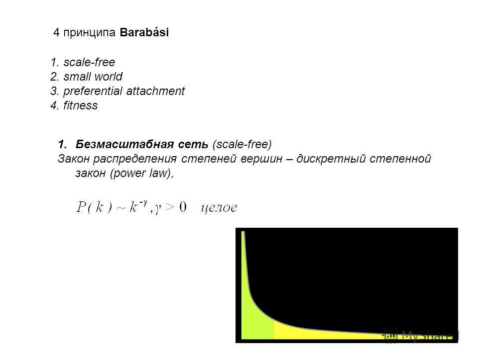4 принципа Barabási 1. scale-free 2. small world 3. preferential attachment 4. fitness 1.Безмасштабная сеть (scale-free) Закон распределения степеней вершин – дискретный степенной закон (power law),