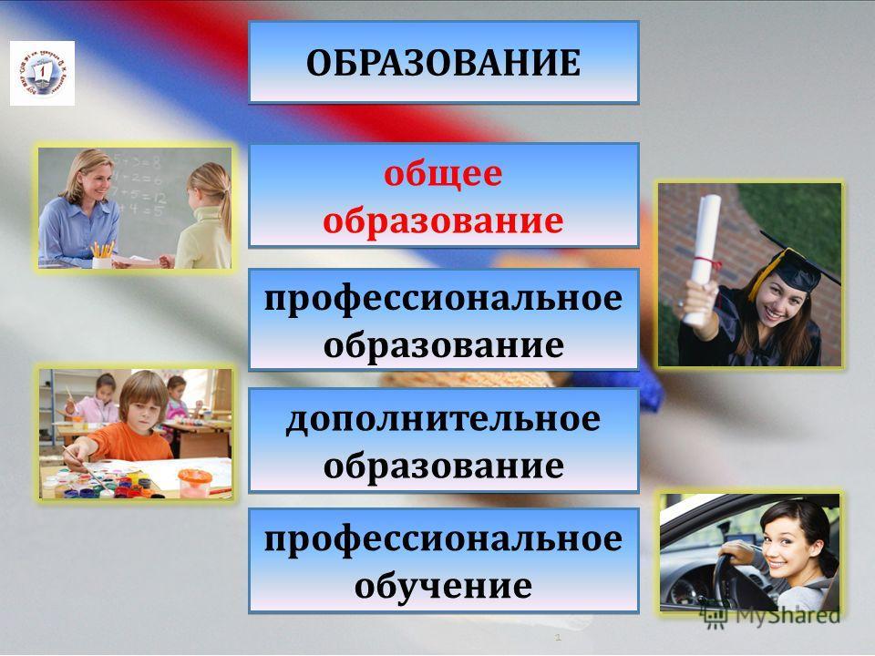 1 ОБРАЗОВАНИЕ общее образование общее образование профессиональное образование дополнительное образование профессиональное обучение