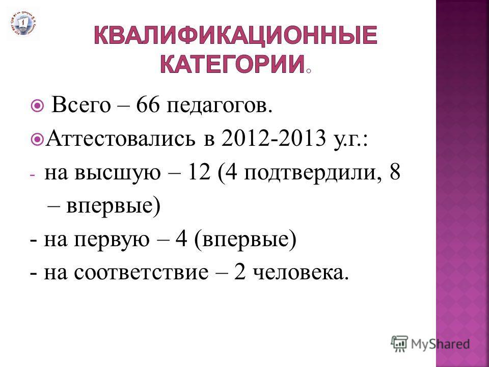 Всего – 66 педагогов. Аттестовались в 2012-2013 у.г.: - на высшую – 12 (4 подтвердили, 8 – впервые) - на первую – 4 (впервые) - на соответствие – 2 человека.