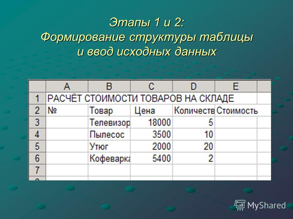 Этапы 1 и 2: Формирование структуры таблицы и ввод исходных данных