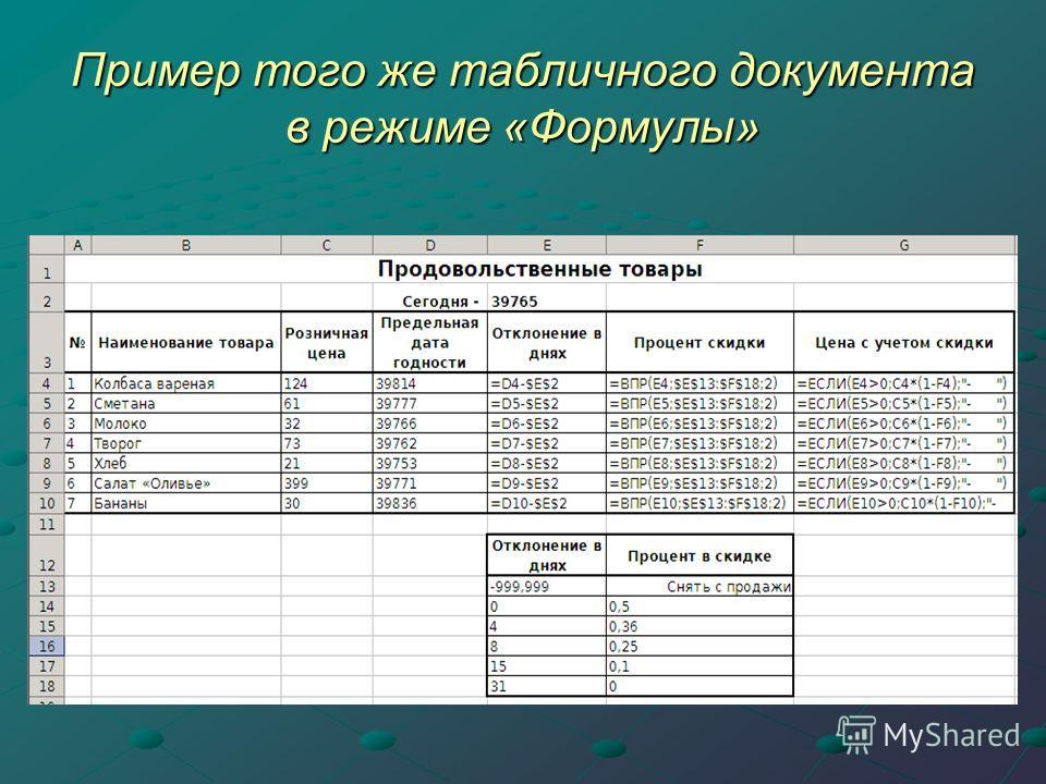 Пример того же табличного документа в режиме «Формулы»