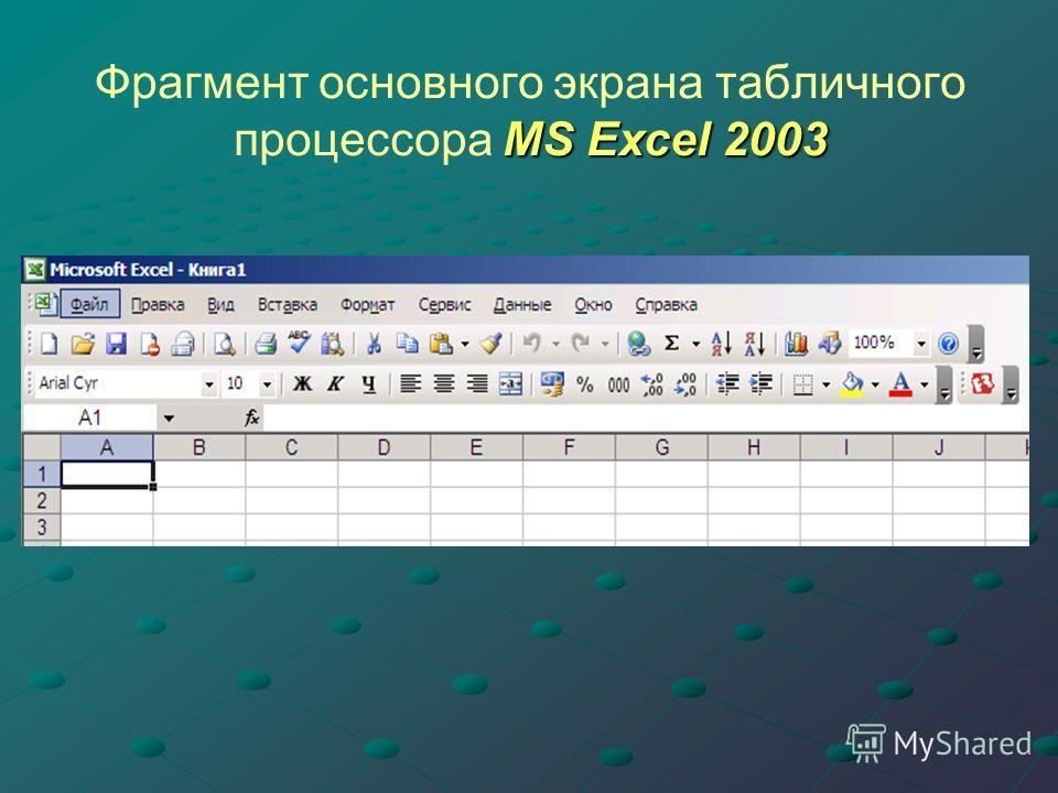MS Excel 2003 Фрагмент основного экрана табличного процессора MS Excel 2003